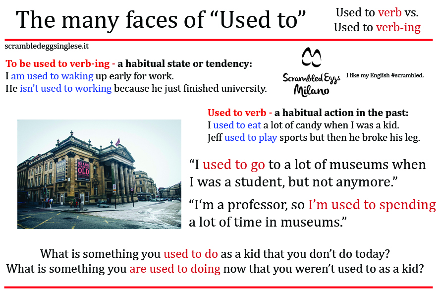 English language exercise used to verb vs. used to verb-ing