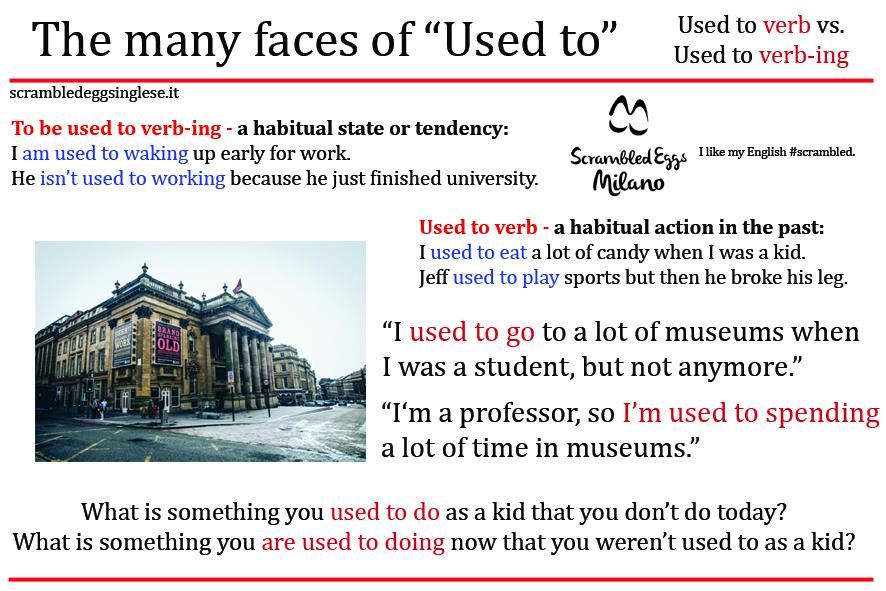 English language exercise used to verb vs. used to verb-ing