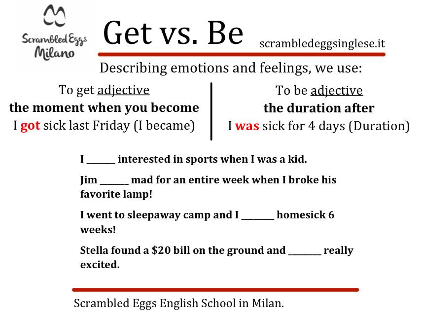 Scopri il corso di inglese a Milano.