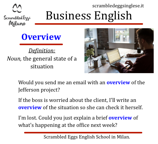 Business English per migliorare l'inglese