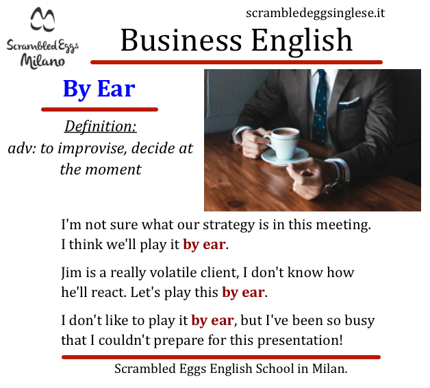 impara il business English Milano