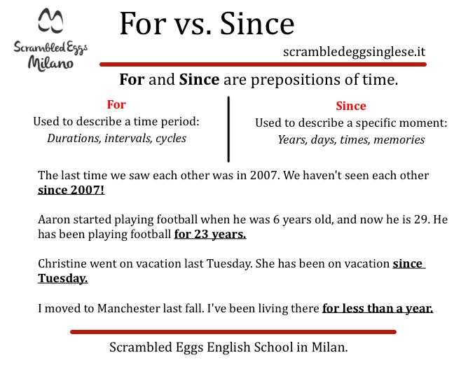 corsi inglese Milano